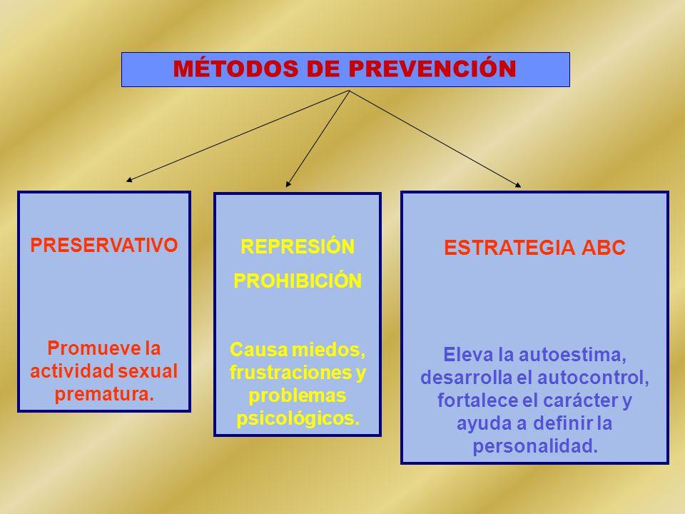 MÉTODOS DE PREVENCIÓN REPRESIÓN PROHIBICIÓN Causa miedos, frustraciones y problemas psicológicos.