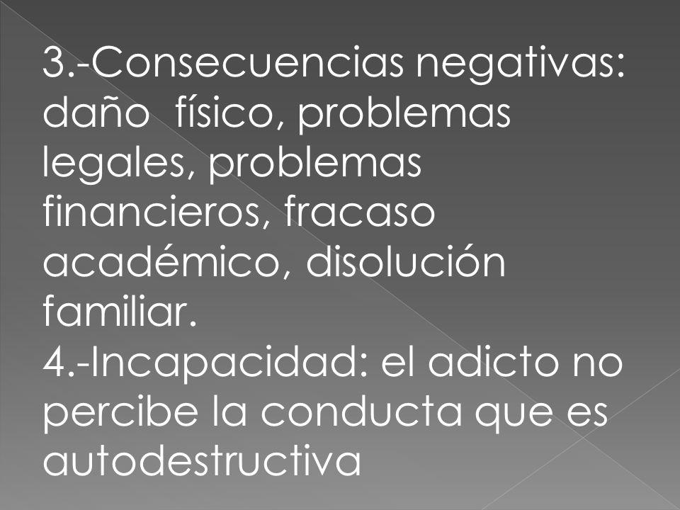 3.-Consecuencias negativas: daño físico, problemas legales, problemas financieros, fracaso académico, disolución familiar.