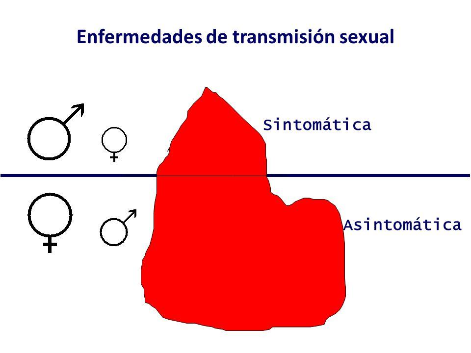 Dinámica de la Transmissión de las ITS a nivel poblacional Núcleo de transmisión Población puente Población general