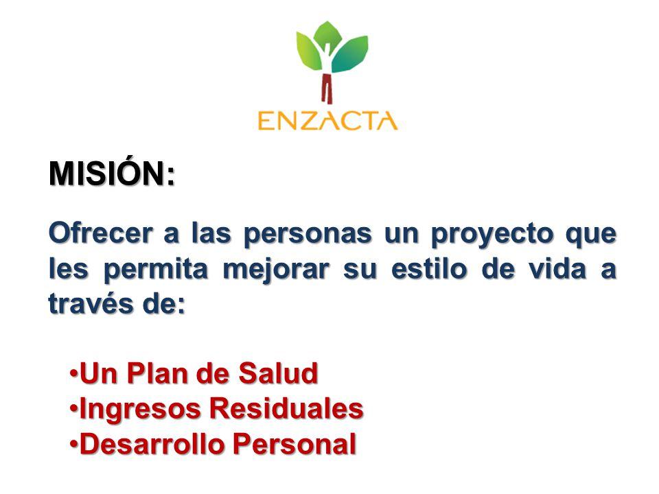 Ofrecer a las personas un proyecto que les permita mejorar su estilo de vida a través de: Un Plan de SaludUn Plan de Salud Ingresos ResidualesIngresos Residuales Desarrollo PersonalDesarrollo Personal MISIÓN: