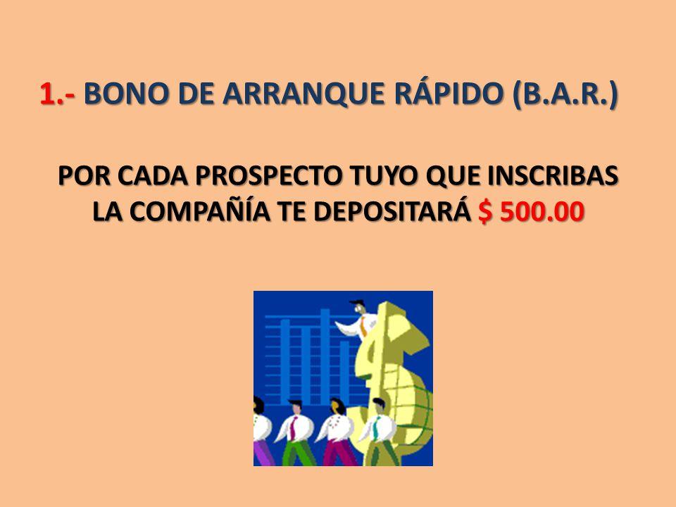 1.- BONO DE ARRANQUE RÁPIDO (B.A.R.) POR CADA PROSPECTO TUYO QUE INSCRIBAS LA COMPAÑÍA TE DEPOSITARÁ $ 500.00
