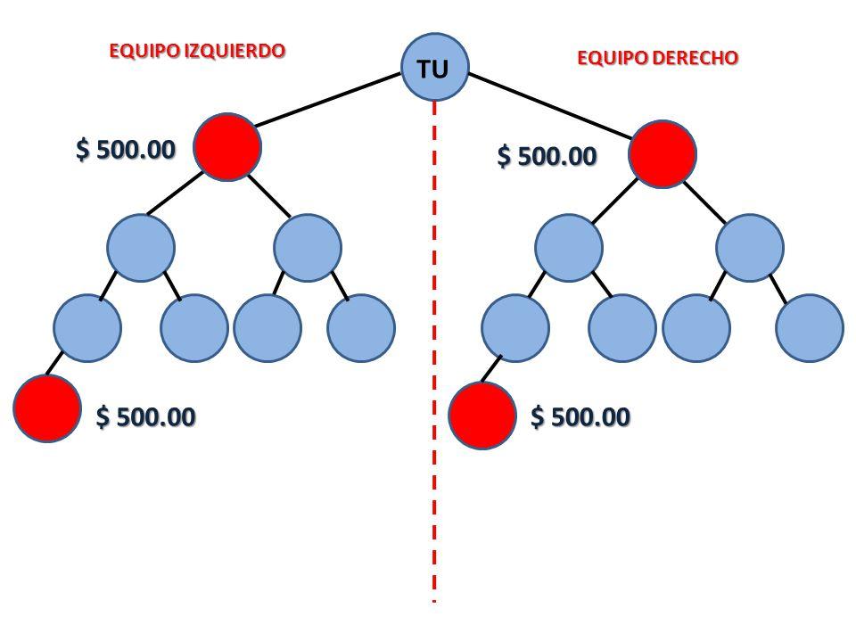 TU EQUIPO IZQUIERDO EQUIPO DERECHO $ 500.00