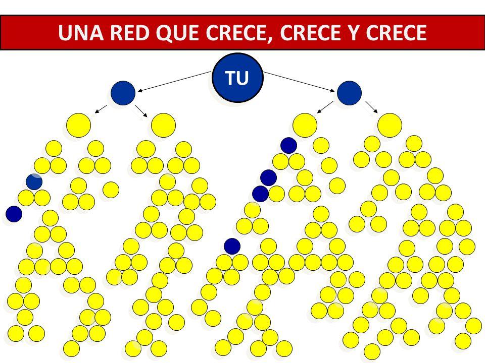 TU UNA RED QUE CRECE, CRECE Y CRECE