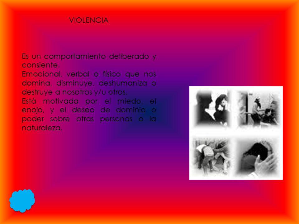 INDICE  Acoso escolar o bullying Acoso escolar o bullying  Violencia en el noviazgo Violencia en el noviazgo  El enemigo en casa o en la escuela  Diagrama  Tipos de Violencia  Causas biologicas,psicologicas y sociales  Graficas