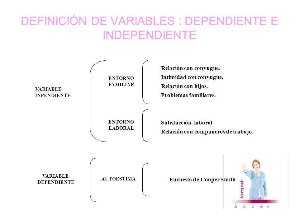 DEFINICIÓN DE VARIABLES : DEPENDIENTE E INDEPENDIENTE VARIABLE INPENDIENTE ENTORNO FAMILIAR Relación con conyugue.
