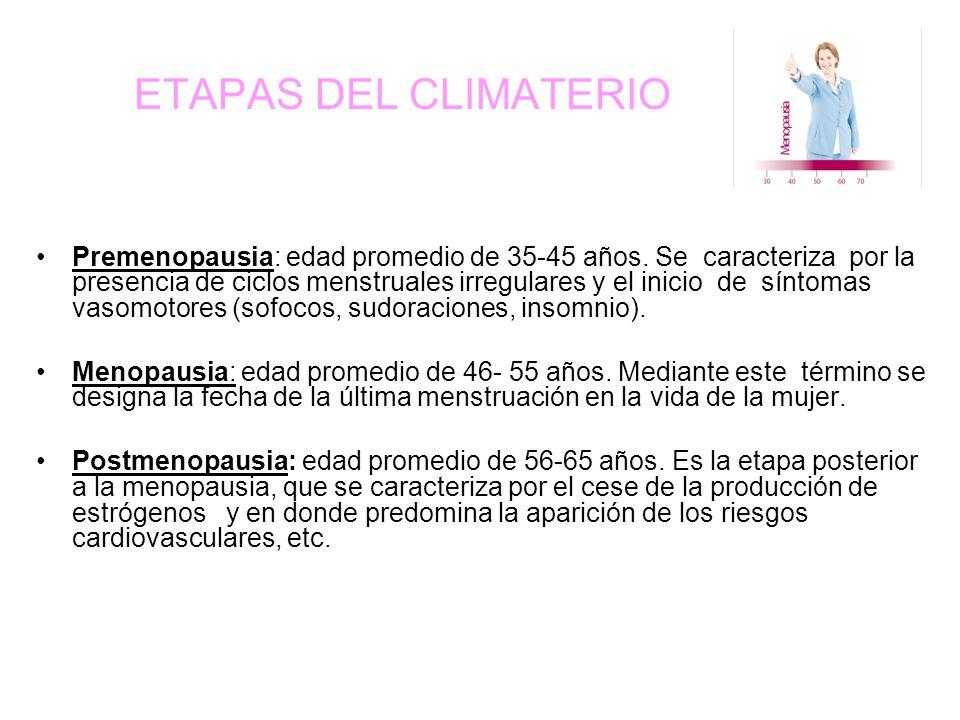 ETAPAS DEL CLIMATERIO Premenopausia: edad promedio de 35-45 años.