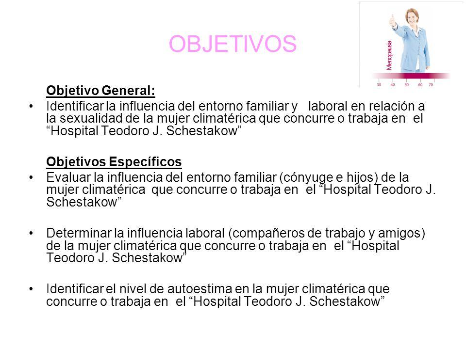 OBJETIVOS Objetivo General: Identificar la influencia del entorno familiar y laboral en relación a la sexualidad de la mujer climatérica que concurre o trabaja en el Hospital Teodoro J.