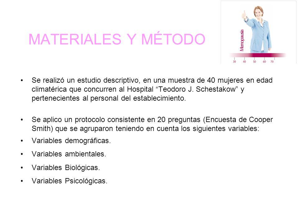 MATERIALES Y MÉTODO Se realizó un estudio descriptivo, en una muestra de 40 mujeres en edad climatérica que concurren al Hospital Teodoro J.