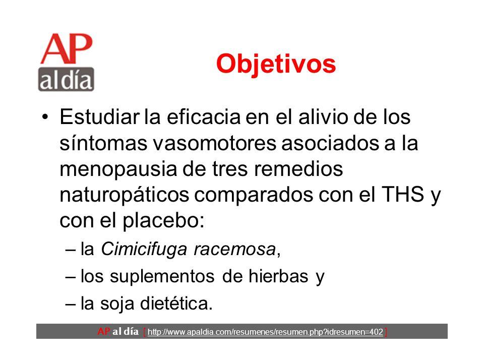 AP al día [ http://www.apaldia.com/resumenes/resumen.php idresumen=402 ] Objetivos Estudiar la eficacia en el alivio de los síntomas vasomotores asociados a la menopausia de tres remedios naturopáticos comparados con el THS y con el placebo: –la Cimicifuga racemosa, –los suplementos de hierbas y –la soja dietética.