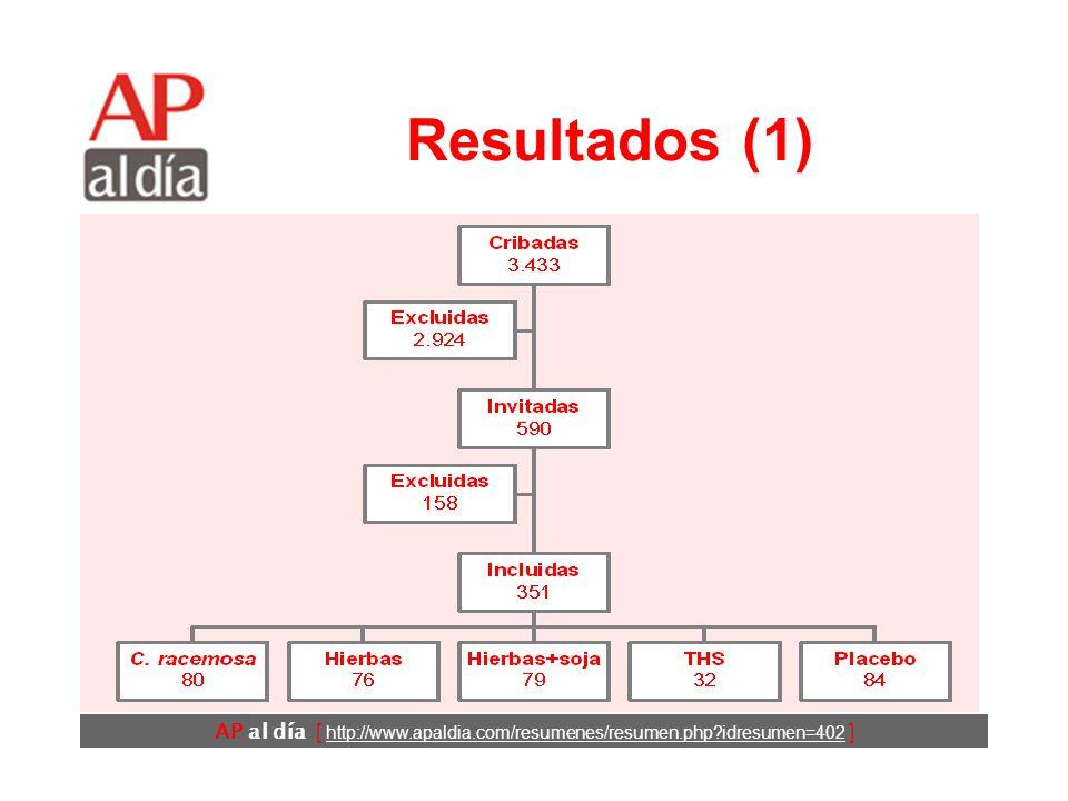 AP al día [ http://www.apaldia.com/resumenes/resumen.php idresumen=402 ] Resultados (1)