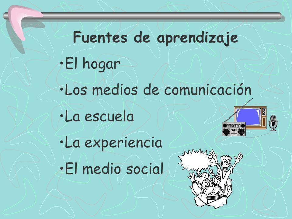Fuentes de aprendizaje El hogar Los medios de comunicación La escuela La experiencia El medio social