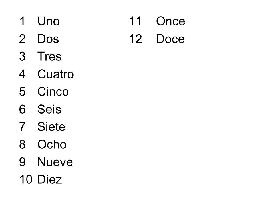 1Uno11Once 2Dos12Doce 3Tres 4Cuatro 5Cinco 6Seis 7Siete 8Ocho 9Nueve 10Diez