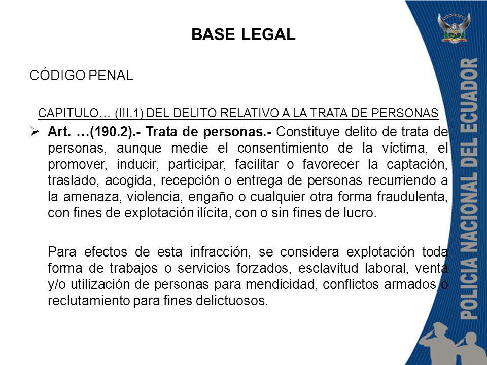 BASE LEGAL CÓDIGO PENAL CAPITULO… (III.1) DEL DELITO RELATIVO A LA TRATA DE PERSONAS  Art.