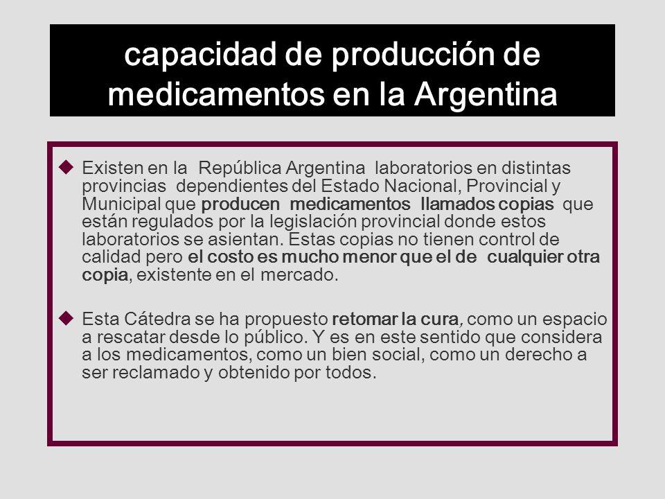 capacidad de producción de medicamentos en la Argentina uExisten en la República Argentina laboratorios en distintas provincias dependientes del Estado Nacional, Provincial y Municipal que producen medicamentos llamados copias que están regulados por la legislación provincial donde estos laboratorios se asientan.