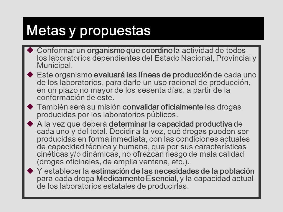 Metas y propuestas uConformar un organismo que coordine la actividad de todos los laboratorios dependientes del Estado Nacional, Provincial y Municipal.