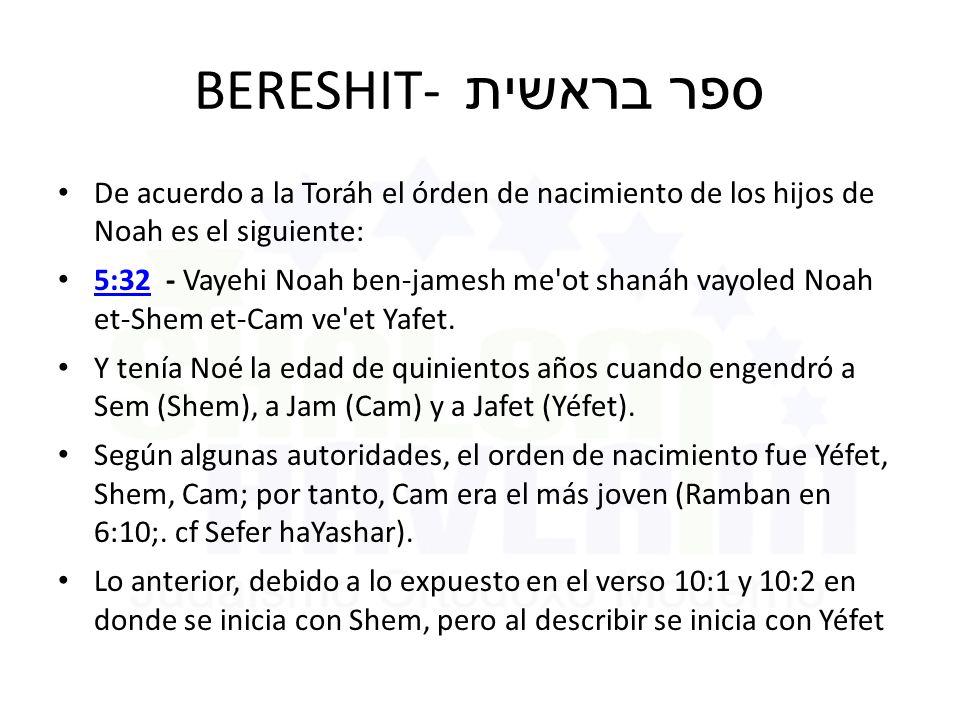 BERESHIT- ספר בראשית De acuerdo a la Toráh el órden de nacimiento de los hijos de Noah es el siguiente: 5:32 - Vayehi Noah ben-jamesh me ot shanáh vayoled Noah et-Shem et-Cam ve et Yafet.