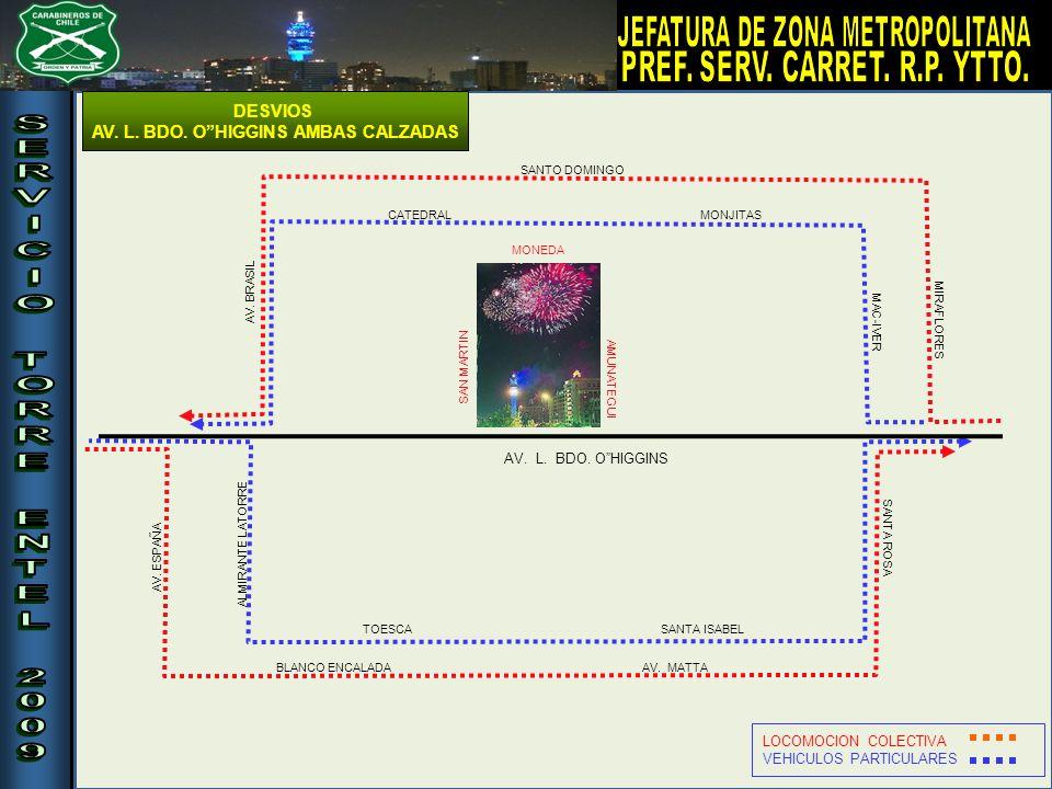 LOCOMOCION COLECTIVA VEHICULOS PARTICULARES DESVIOS AV.
