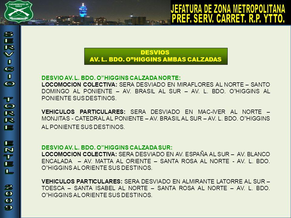 DESVIO AV. L. BDO.