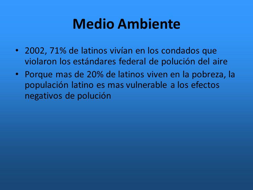 Medio Ambiente 2002, 71% de latinos vivían en los condados que violaron los estándares federal de polución del aire Porque mas de 20% de latinos viven en la pobreza, la populación latino es mas vulnerable a los efectos negativos de polución