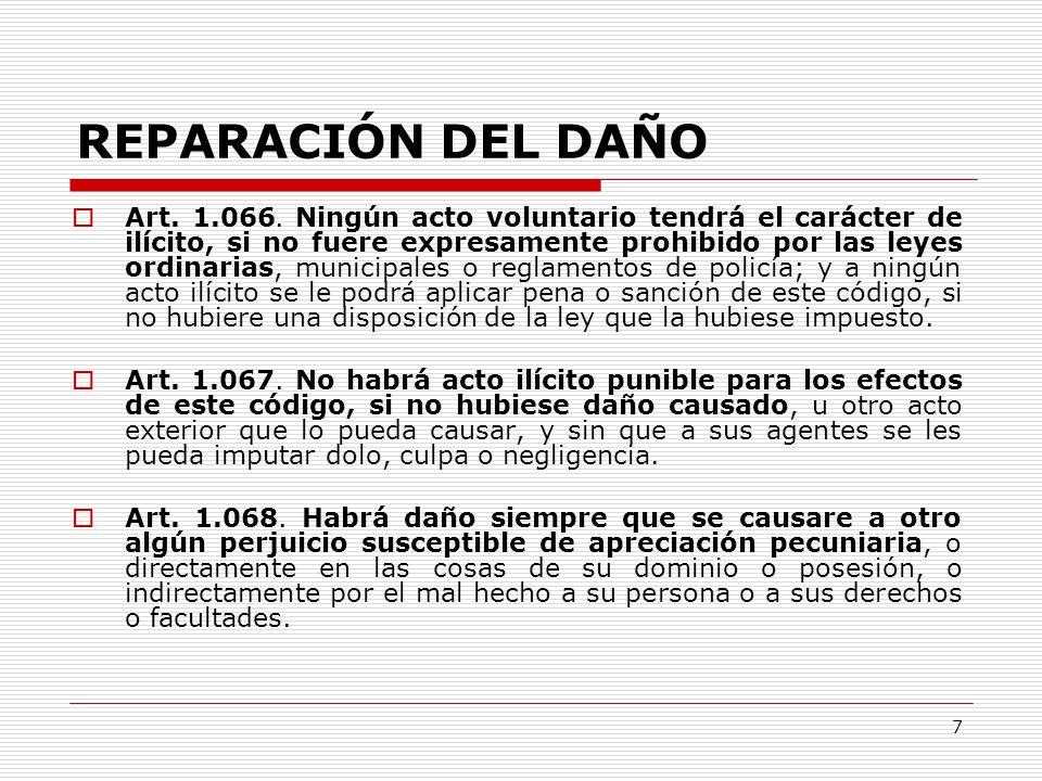 7 REPARACIÓN DEL DAÑO  Art. 1.066.