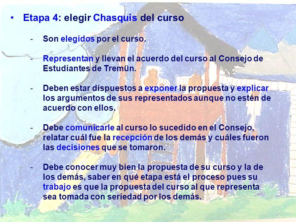 Etapa 4: elegir Chasquis del curso -Son elegidos por el curso.