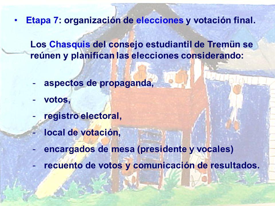 -aspectos de propaganda, -votos, -registro electoral, -local de votación, -encargados de mesa (presidente y vocales) -recuento de votos y comunicación de resultados.