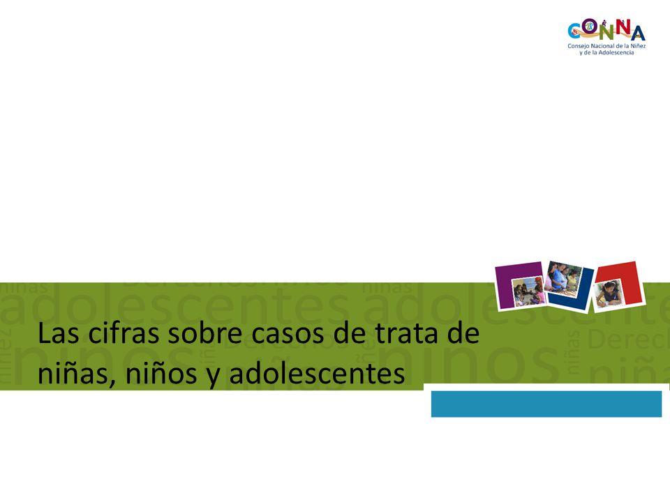 Las cifras sobre casos de trata de niñas, niños y adolescentes