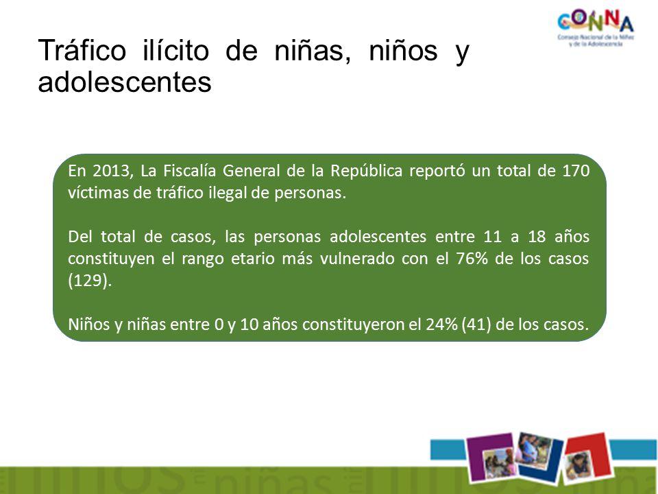 Tráfico ilícito de niñas, niños y adolescentes En 2013, La Fiscalía General de la República reportó un total de 170 víctimas de tráfico ilegal de personas.