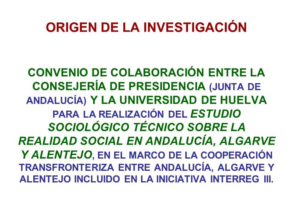 ORIGEN DE LA INVESTIGACIÓN CONVENIO DE COLABORACIÓN ENTRE LA CONSEJERÍA DE PRESIDENCIA (JUNTA DE ANDALUCÍA) Y LA UNIVERSIDAD DE HUELVA PARA LA REALIZACIÓN DEL ESTUDIO SOCIOLÓGICO TÉCNICO SOBRE LA REALIDAD SOCIAL EN ANDALUCÍA, ALGARVE Y ALENTEJO, EN EL MARCO DE LA COOPERACIÓN TRANSFRONTERIZA ENTRE ANDALUCÍA, ALGARVE Y ALENTEJO INCLUIDO EN LA INICIATIVA INTERREG III.