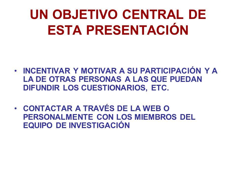 UN OBJETIVO CENTRAL DE ESTA PRESENTACIÓN INCENTIVAR Y MOTIVAR A SU PARTICIPACIÓN Y A LA DE OTRAS PERSONAS A LAS QUE PUEDAN DIFUNDIR LOS CUESTIONARIOS, ETC.