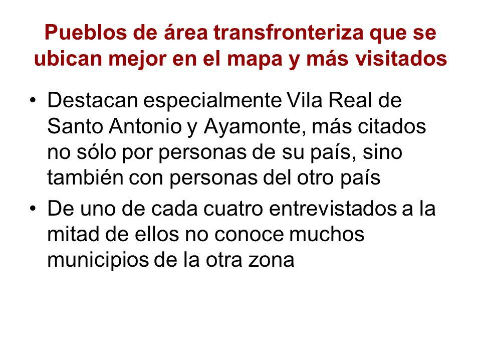 Pueblos de área transfronteriza que se ubican mejor en el mapa y más visitados Destacan especialmente Vila Real de Santo Antonio y Ayamonte, más citados no sólo por personas de su país, sino también con personas del otro país De uno de cada cuatro entrevistados a la mitad de ellos no conoce muchos municipios de la otra zona