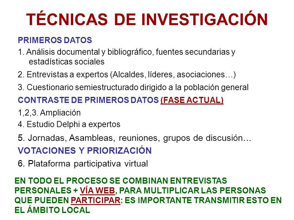 TÉCNICAS DE INVESTIGACIÓN PRIMEROS DATOS 1.