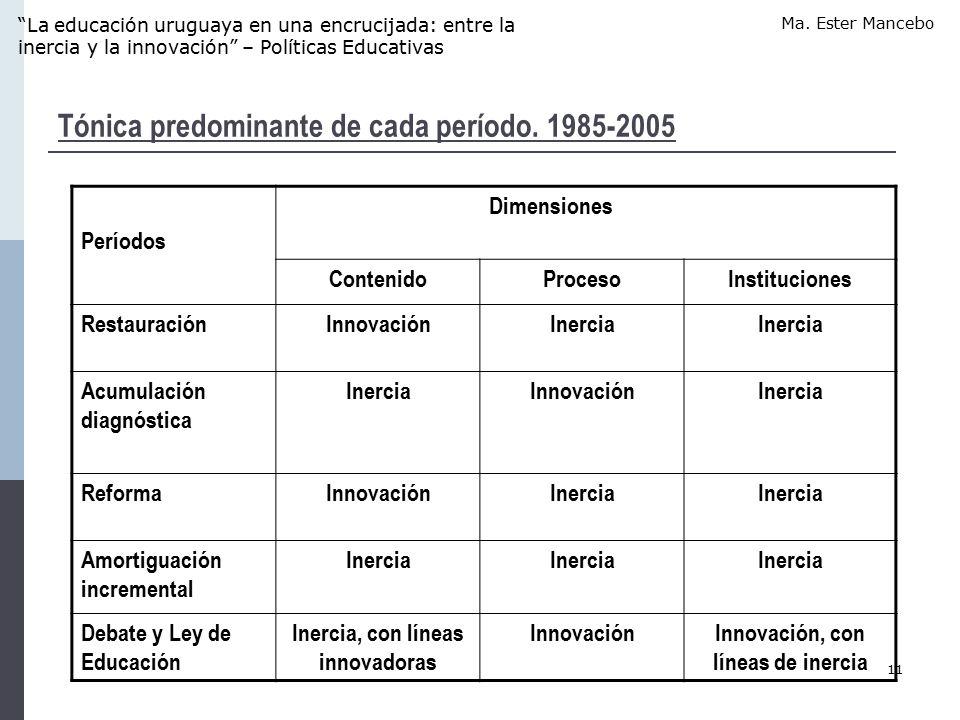11 La educación uruguaya en una encrucijada: entre la inercia y la innovación – Políticas Educativas Ma.