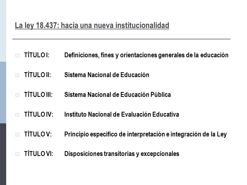 La ley 18.437: hacia una nueva institucionalidad  TÍTULO I:Definiciones, fines y orientaciones generales de la educación  TÍTULO II:Sistema Nacional de Educación  TÍTULO III: Sistema Nacional de Educación Pública  TÍTULO IV:Instituto Nacional de Evaluación Educativa  TÍTULO V:Principio específico de interpretación e integración de la Ley  TÍTULO VI:Disposiciones transitorias y excepcionales