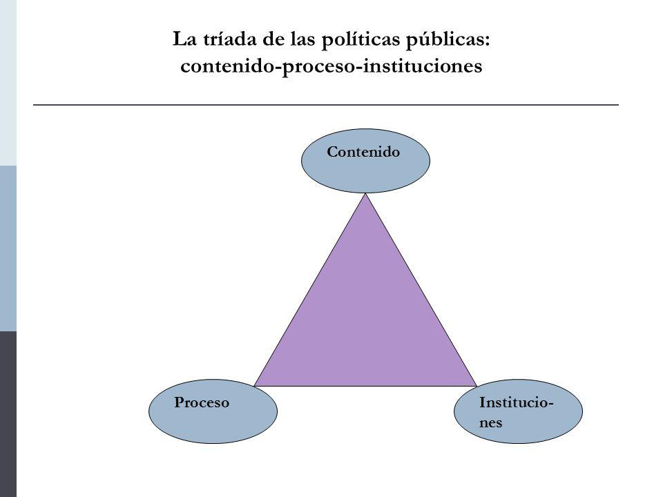 La tríada de las políticas públicas: contenido-proceso-instituciones Proceso Contenido Institucio- nes