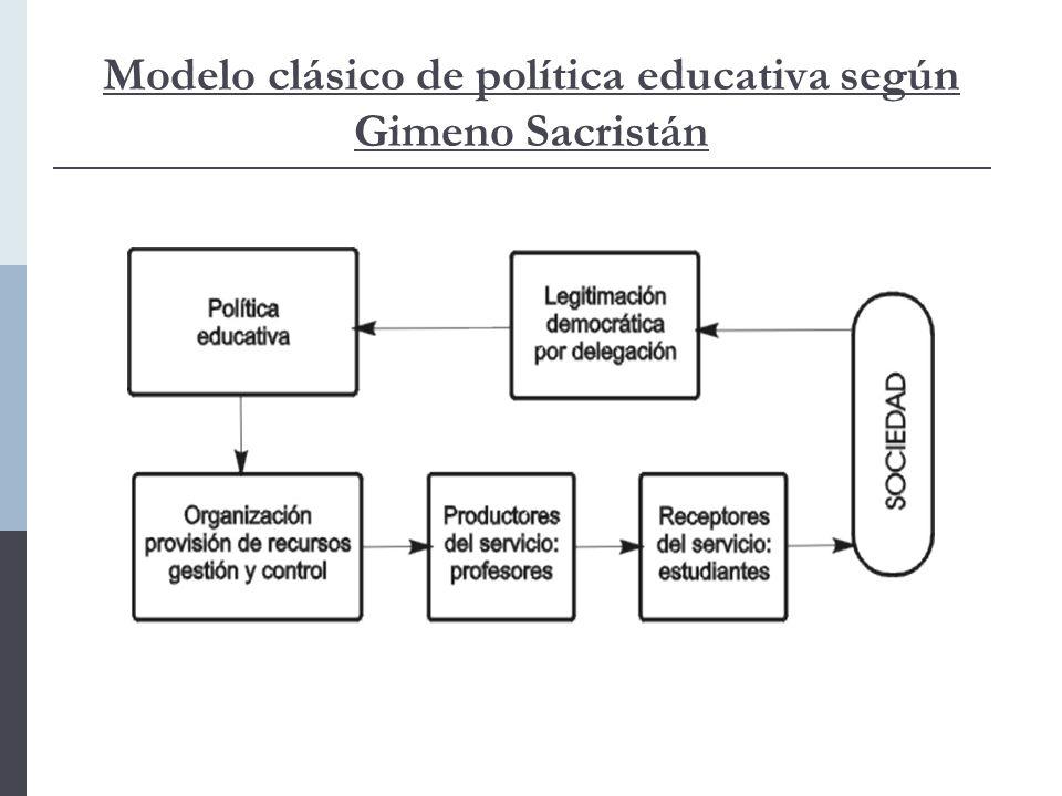Modelo clásico de política educativa según Gimeno Sacristán