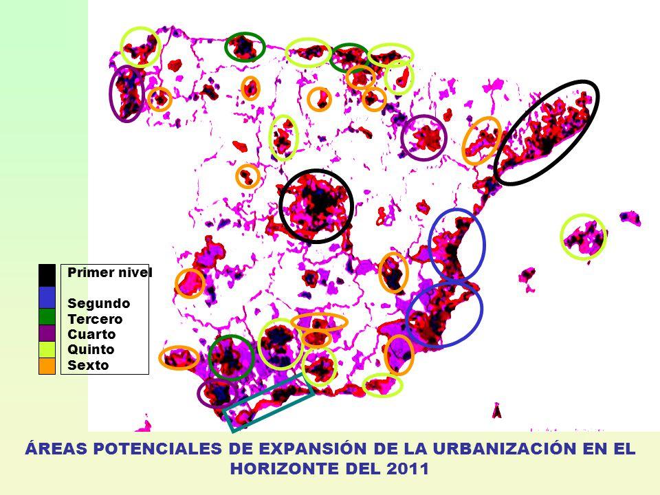 ÁREAS POTENCIALES DE EXPANSIÓN DE LA URBANIZACIÓN EN EL HORIZONTE DEL 2011 Primer nivel Segundo Tercero Cuarto Quinto Sexto