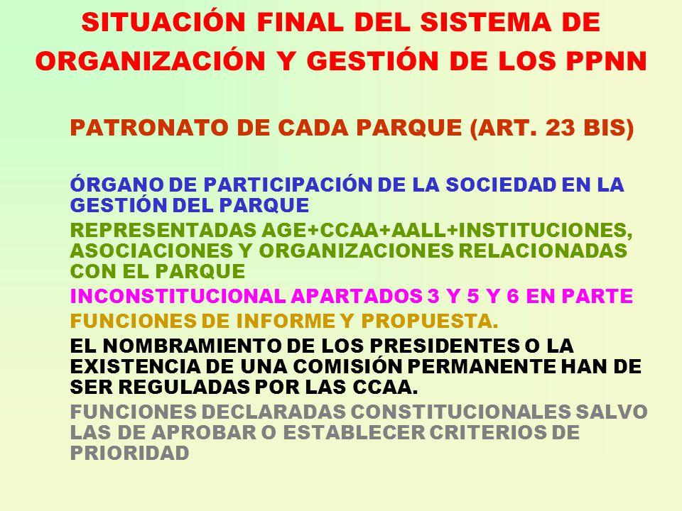 SITUACIÓN FINAL DEL SISTEMA DE ORGANIZACIÓN Y GESTIÓN DE LOS PPNN PATRONATO DE CADA PARQUE (ART.