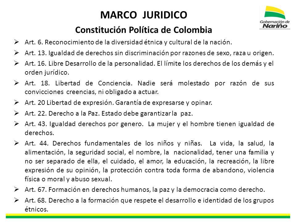 MARCO JURIDICO Constitución Política de Colombia  Art.