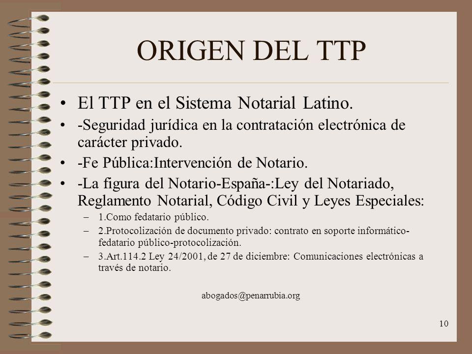 10 ORIGEN DEL TTP El TTP en el Sistema Notarial Latino.