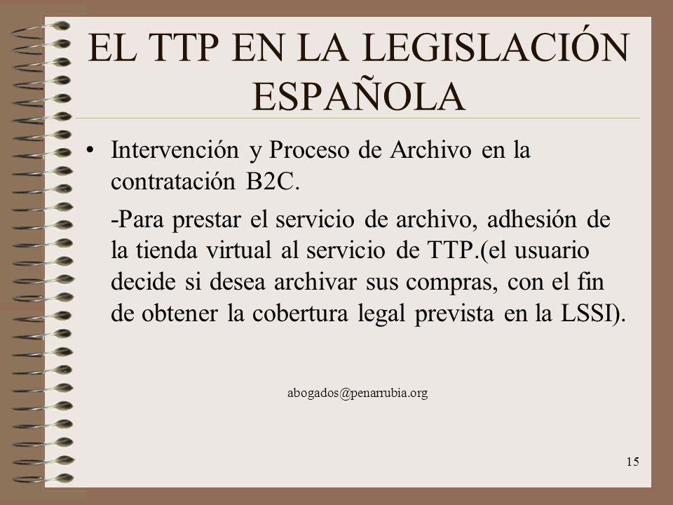 15 EL TTP EN LA LEGISLACIÓN ESPAÑOLA Intervención y Proceso de Archivo en la contratación B2C.