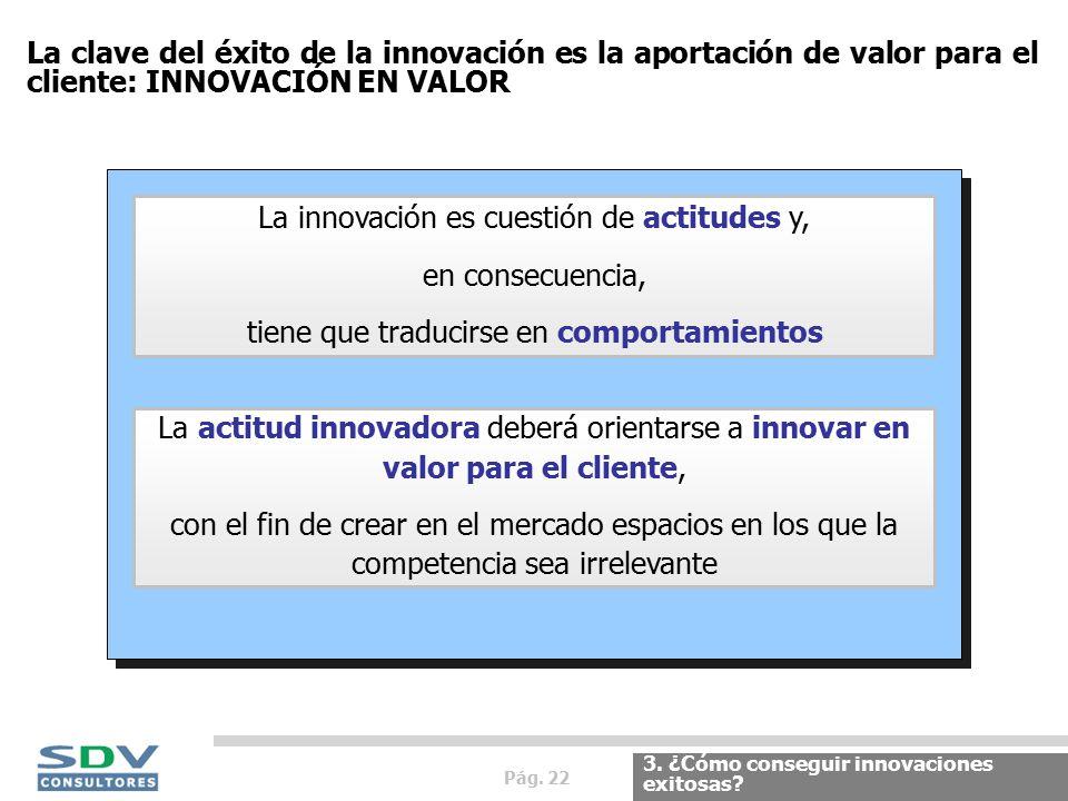 Pág. 22 3. ¿Cómo conseguir innovaciones exitosas.