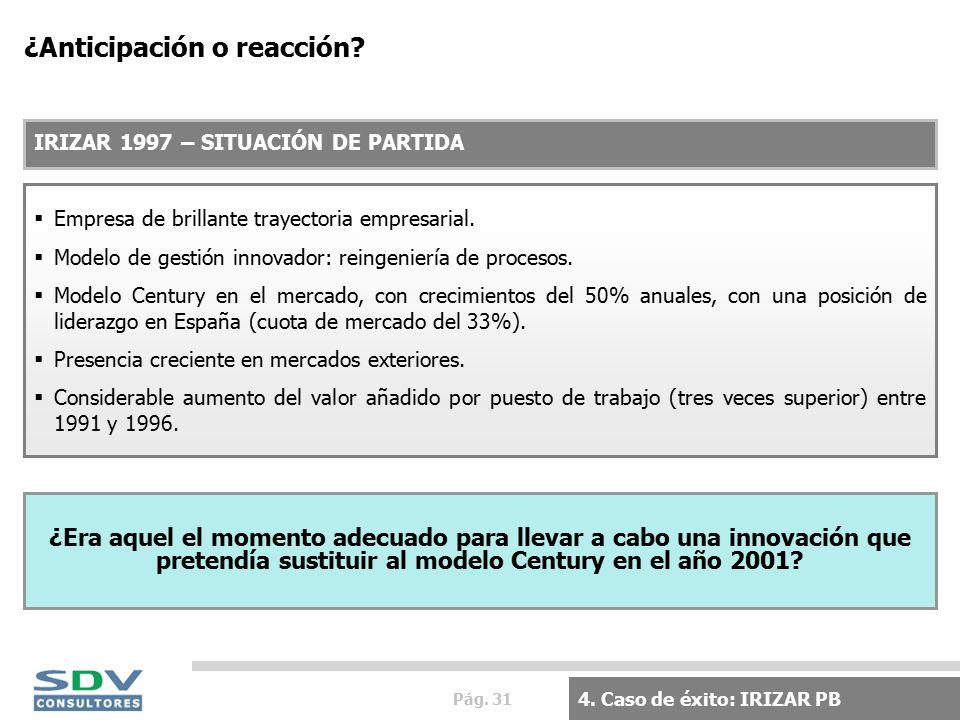 Pág. 31 4. Caso de éxito: IRIZAR PB ¿Anticipación o reacción.