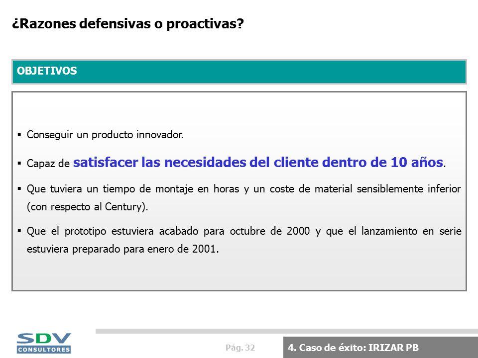 Pág. 32 4. Caso de éxito: IRIZAR PB ¿Razones defensivas o proactivas.