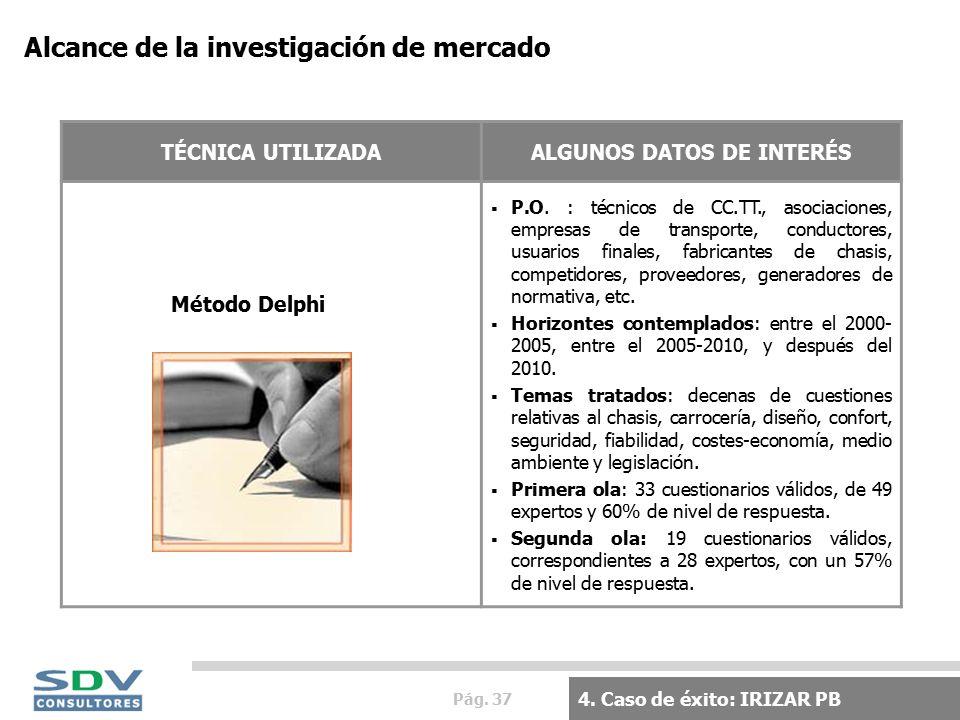 Pág. 37 TÉCNICA UTILIZADAALGUNOS DATOS DE INTERÉS  P.O.