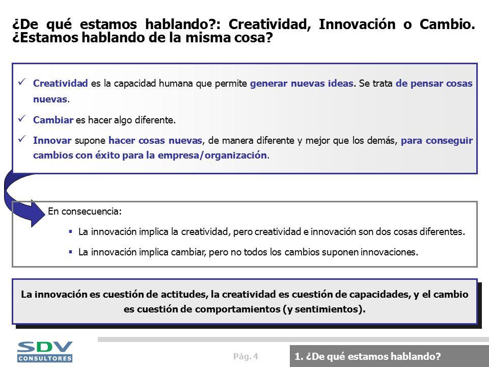 Pág. 4 ¿De qué estamos hablando : Creatividad, Innovación o Cambio.