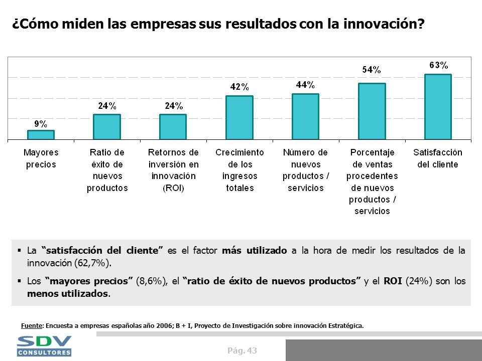 Pág. 43 ¿Cómo miden las empresas sus resultados con la innovación.