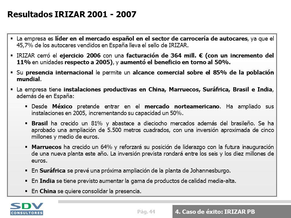 Pág. 44 Resultados IRIZAR 2001 - 2007 4.