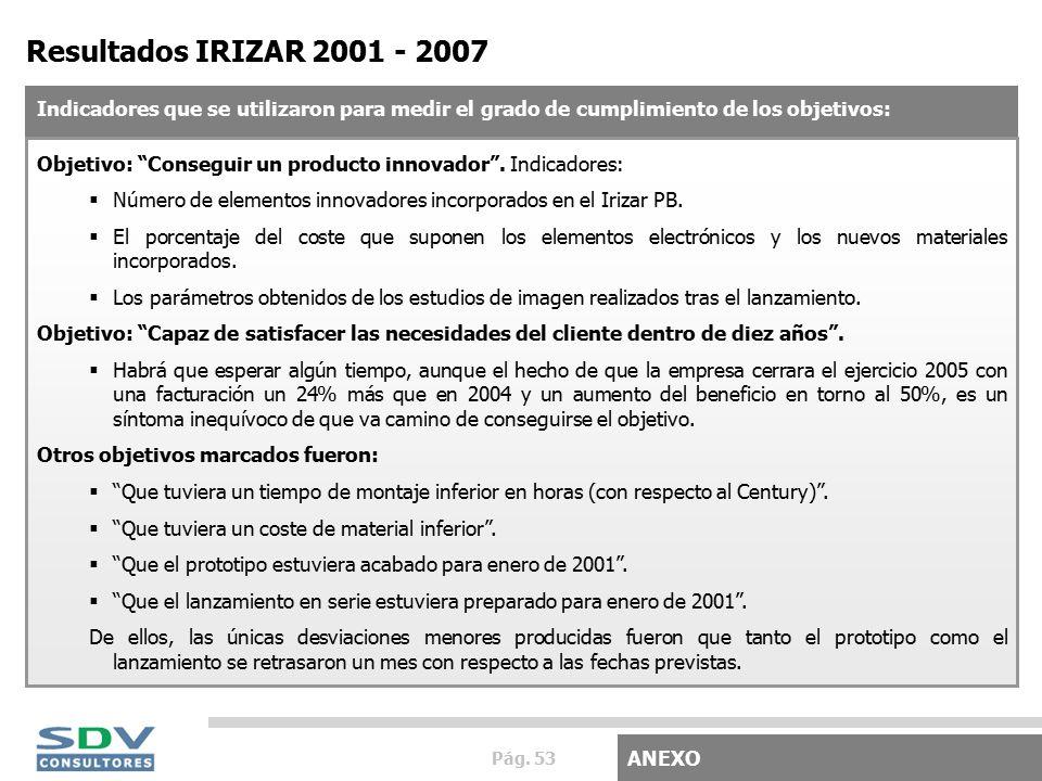 Pág. 53 Resultados IRIZAR 2001 - 2007 ANEXO Objetivo: Conseguir un producto innovador .