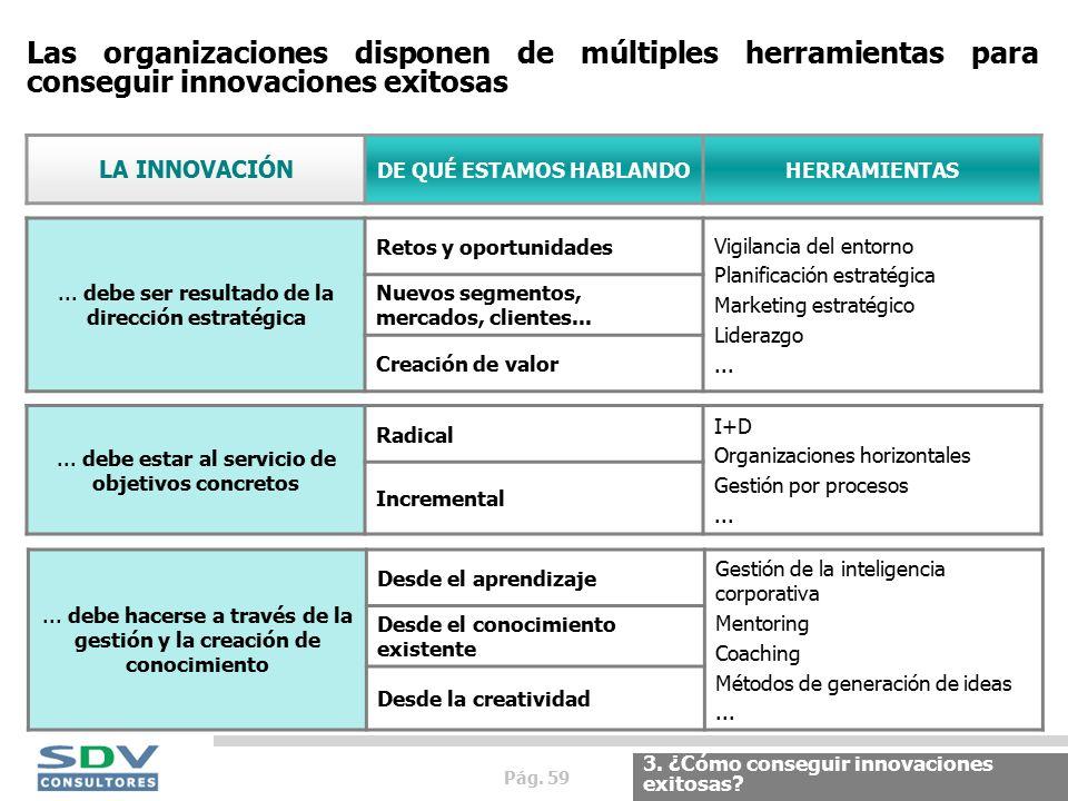 Pág. 59 3. ¿Cómo conseguir innovaciones exitosas.